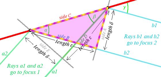 Ellipse showing ABC