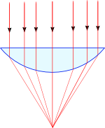 Spherical Half-Lens