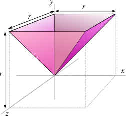 Pyramid on Y enclosed in a cube