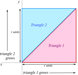 Triangles sharing a square
